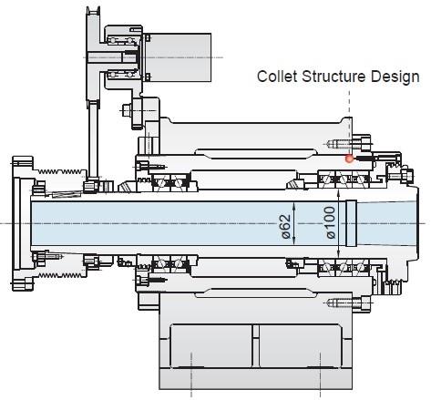 Токарный обрабатывающий центр FCL-200